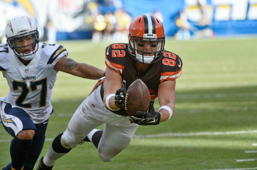 2015 Cleveland Browns Roster Analysis The Receivers